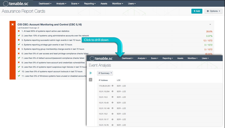 CIS CSC: Account Monitoring and Control (CSC 5,16) ARC - ARC