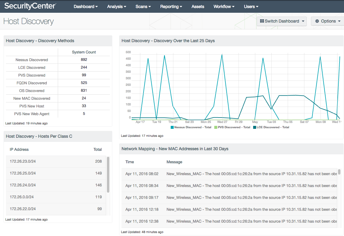 Host Discovery Dashboard
