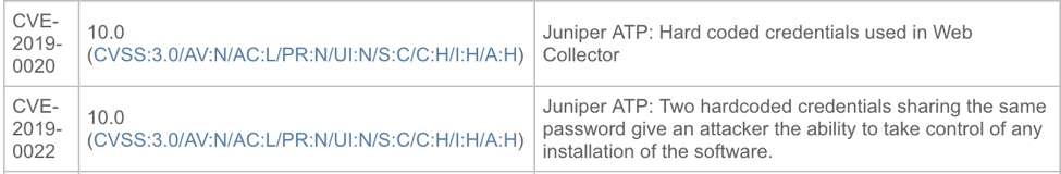 JSA10918 addresses 13 vulnerabilities