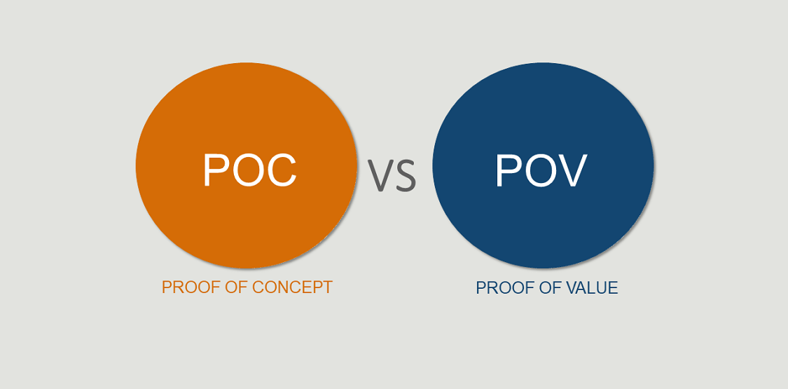 Proof of Concept (PoC) vs. Proof of Value (PoV): What Do They Mean for Your Business?