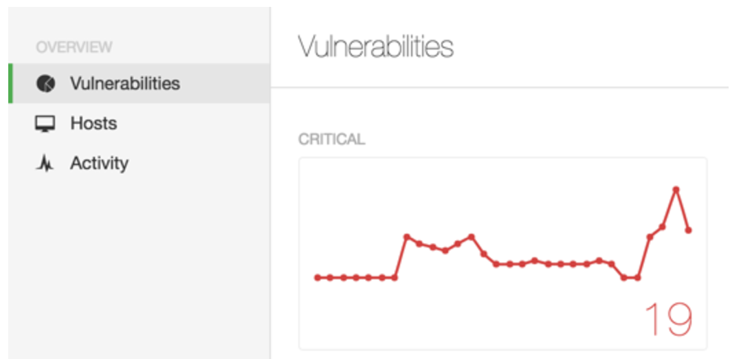Dashboard overview of vulnerabilities in your system
