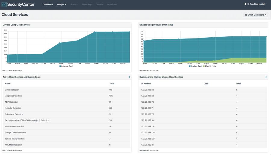 Cloud Services Dashboard