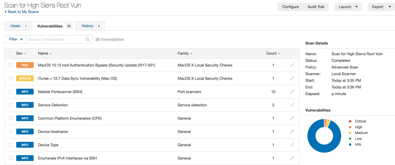 Plugin 104814 results