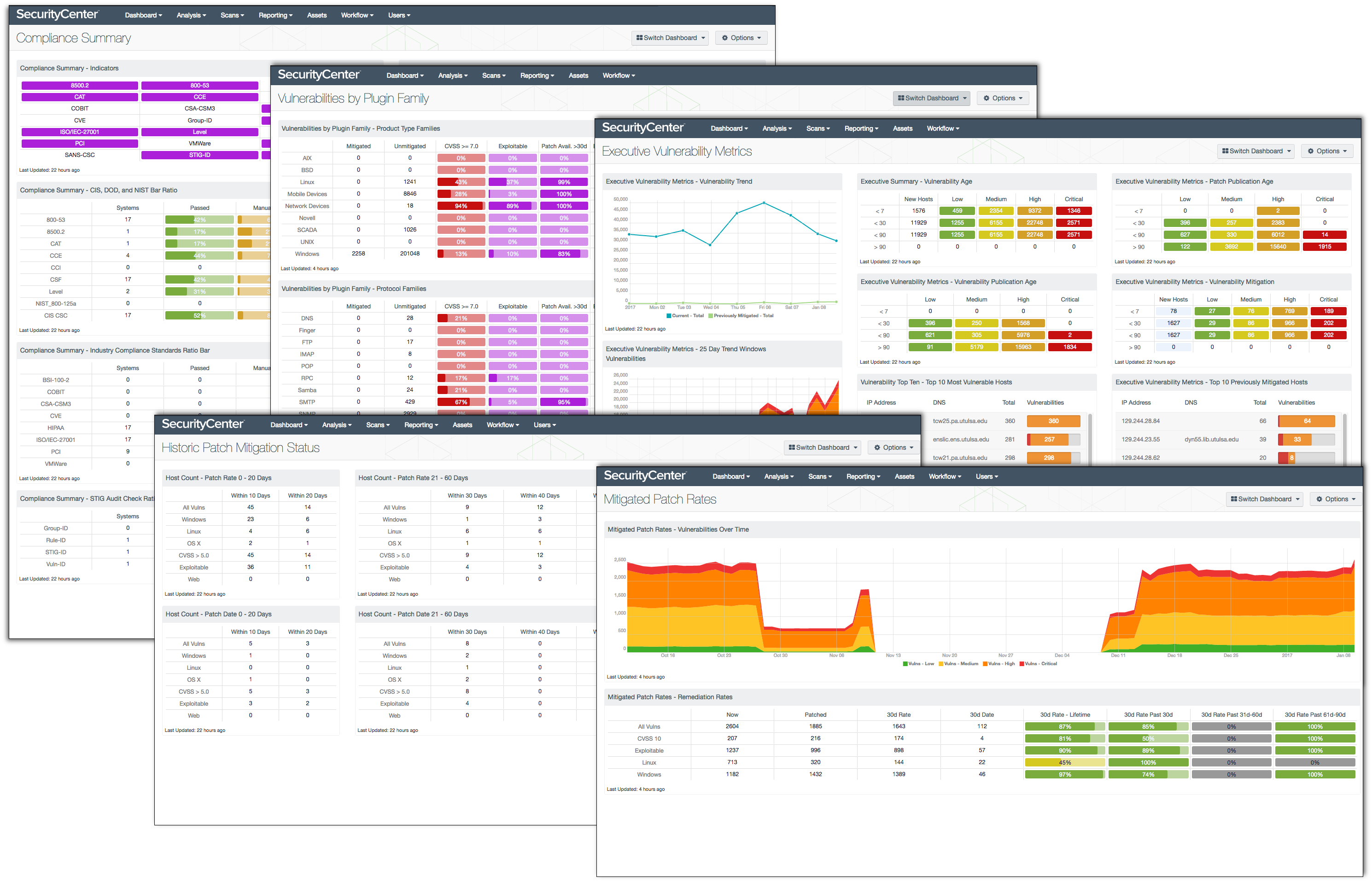 Five SecurityCenter dashboards for vulnerability management