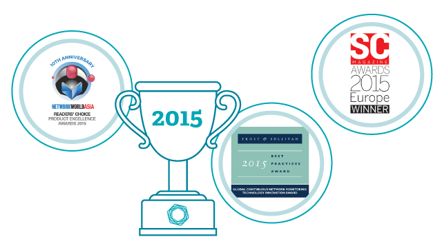 Tenable's awards in 2015