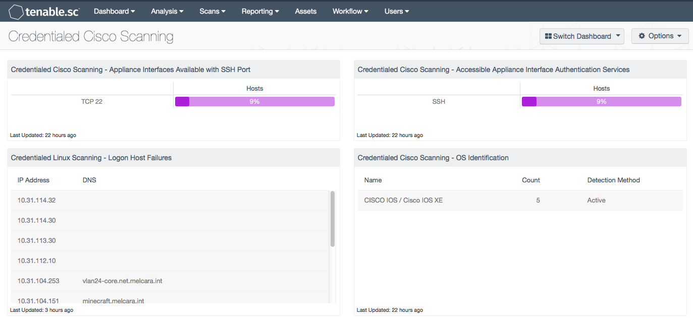 Credentialed Cisco Scanning - SC Dashboard   Tenable®