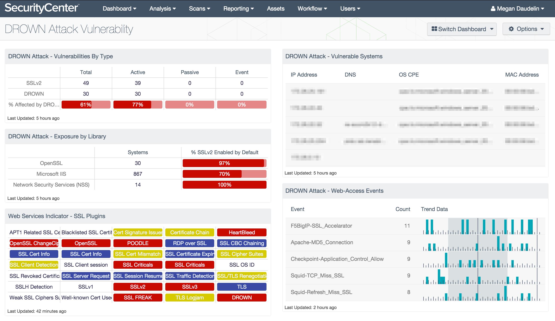 DROWN Attack Vulnerability Dashboard Screenshot