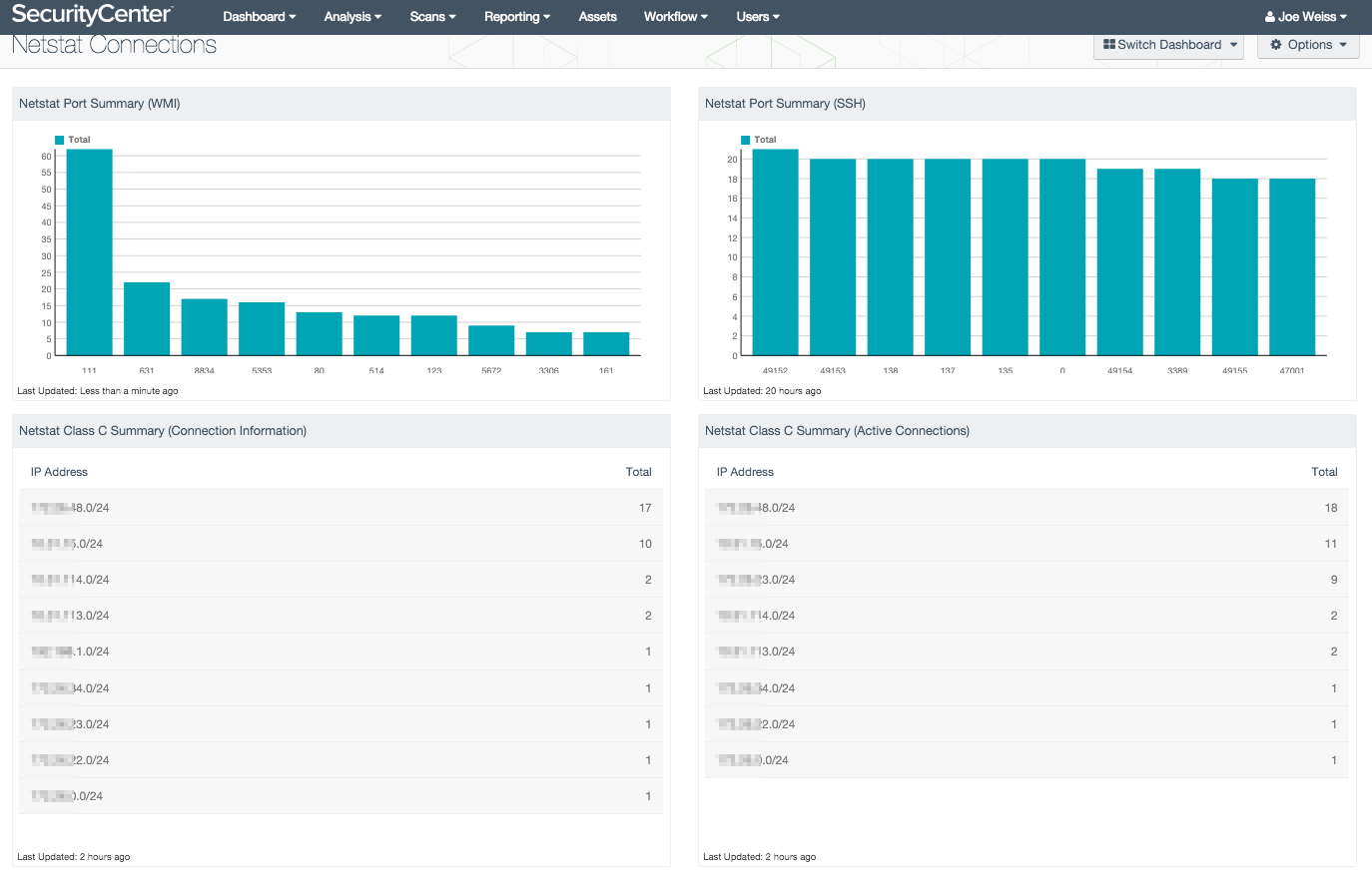Netstat Connections - SC Dashboard | Tenable®