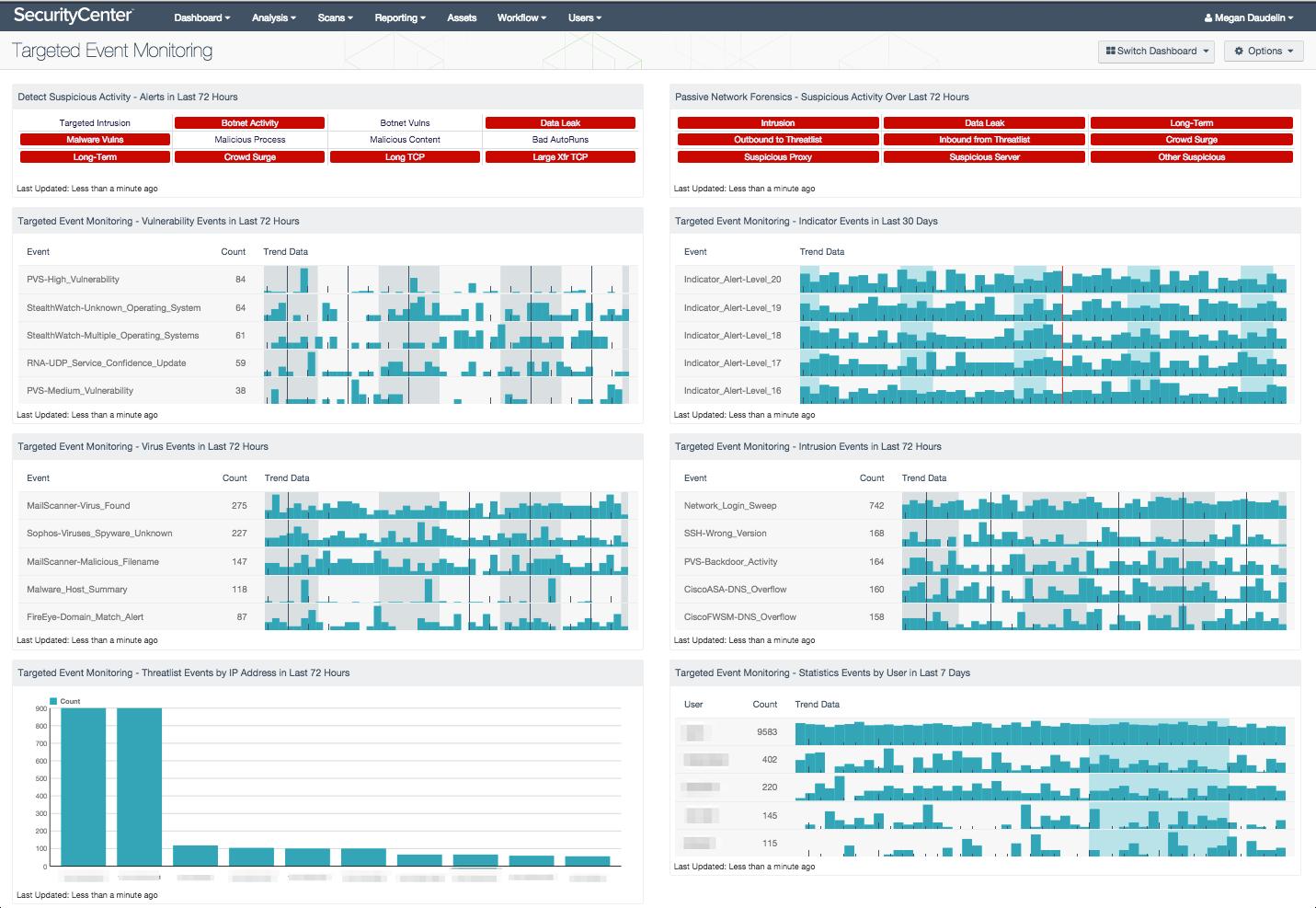 Targeted Event Monitoring Screenshot