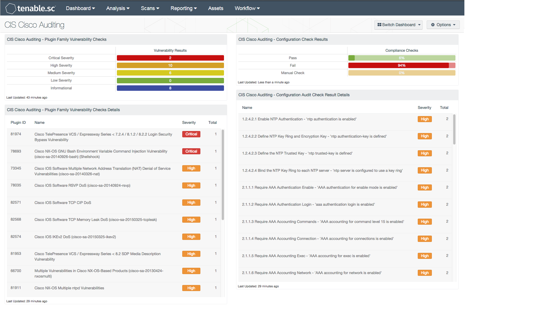 CIS Cisco Auditing - SC Dashboard | Tenable®