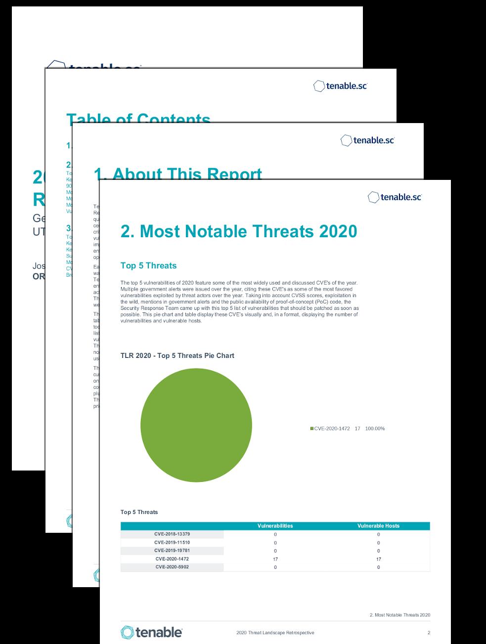 2020 Threat Landscape Retrospective Report