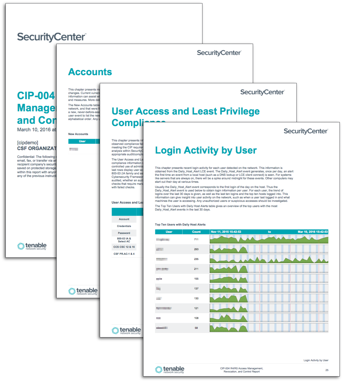 cip-004 r4  r5 access management  revocation  and control report