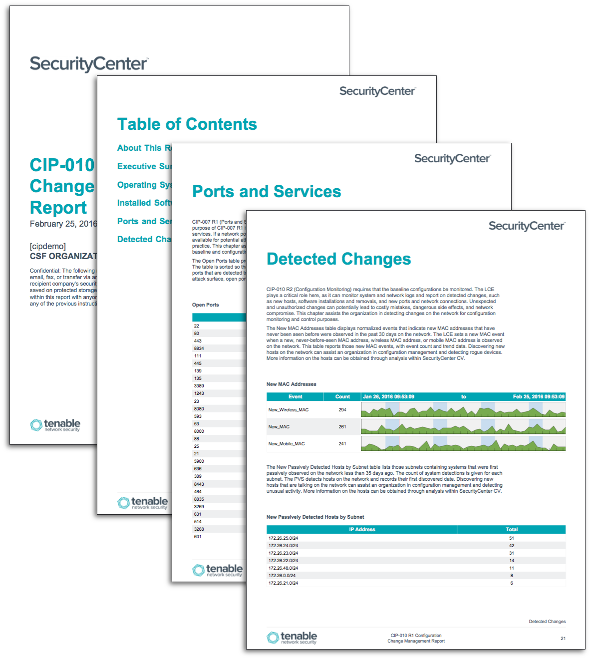 Cip 010 r1 configuration change management report sc for How to change template on google sites