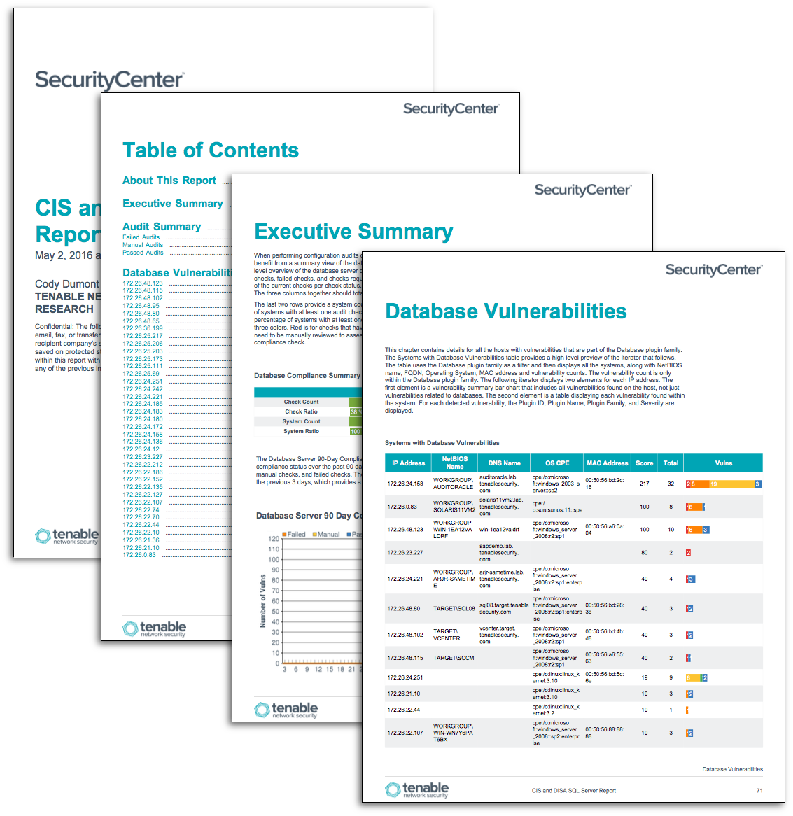 Cis And Disa Sql Server Auditing Sc Report Template Tenable