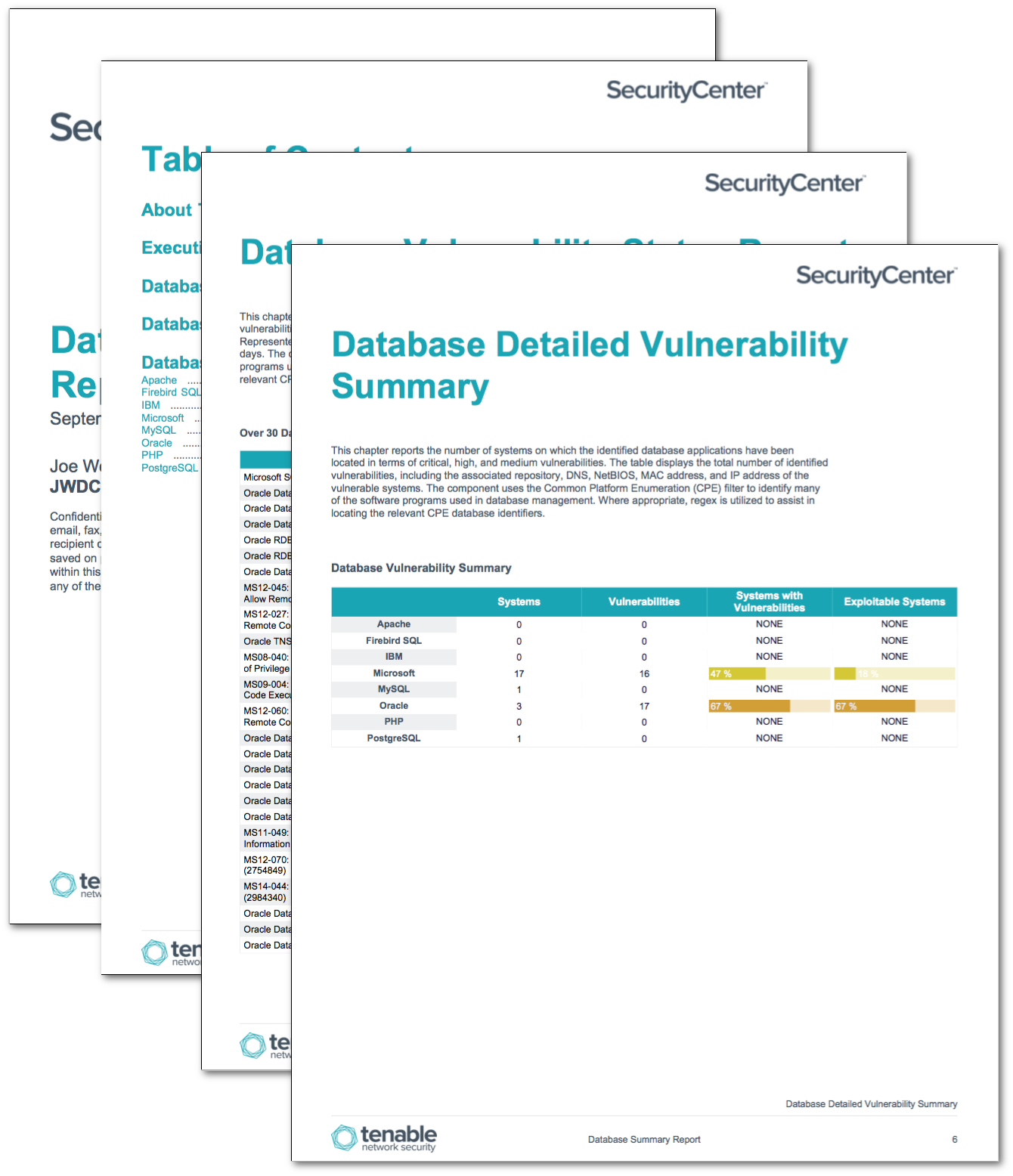Database Summary Report