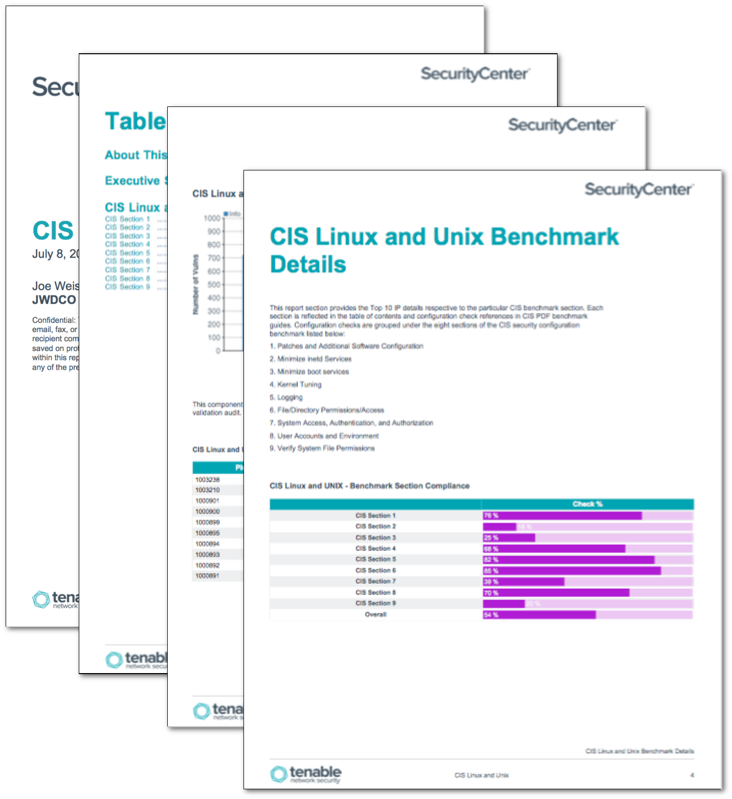 CIS Linux and Unix Summary Report