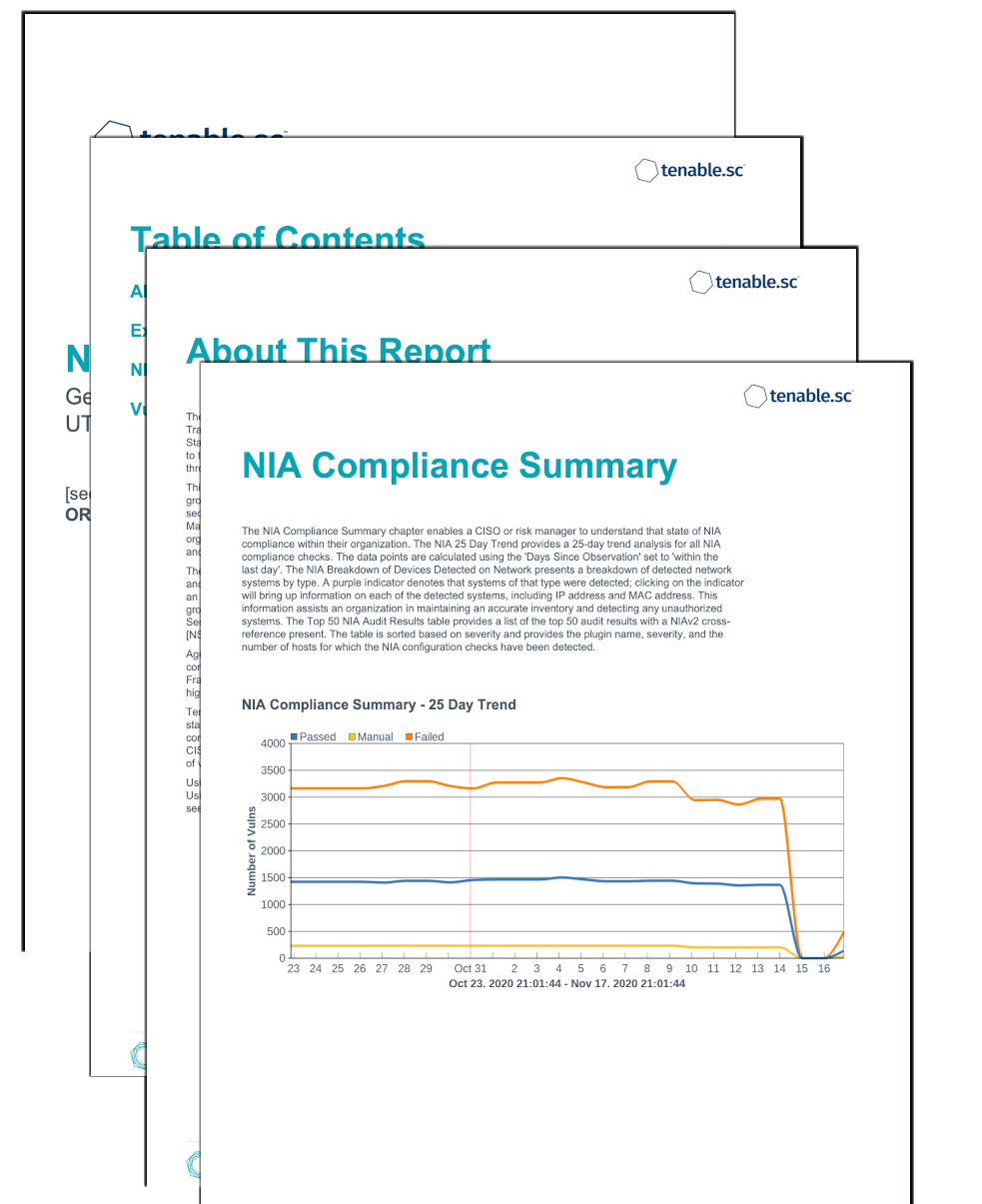 NIA Operations Summary Report