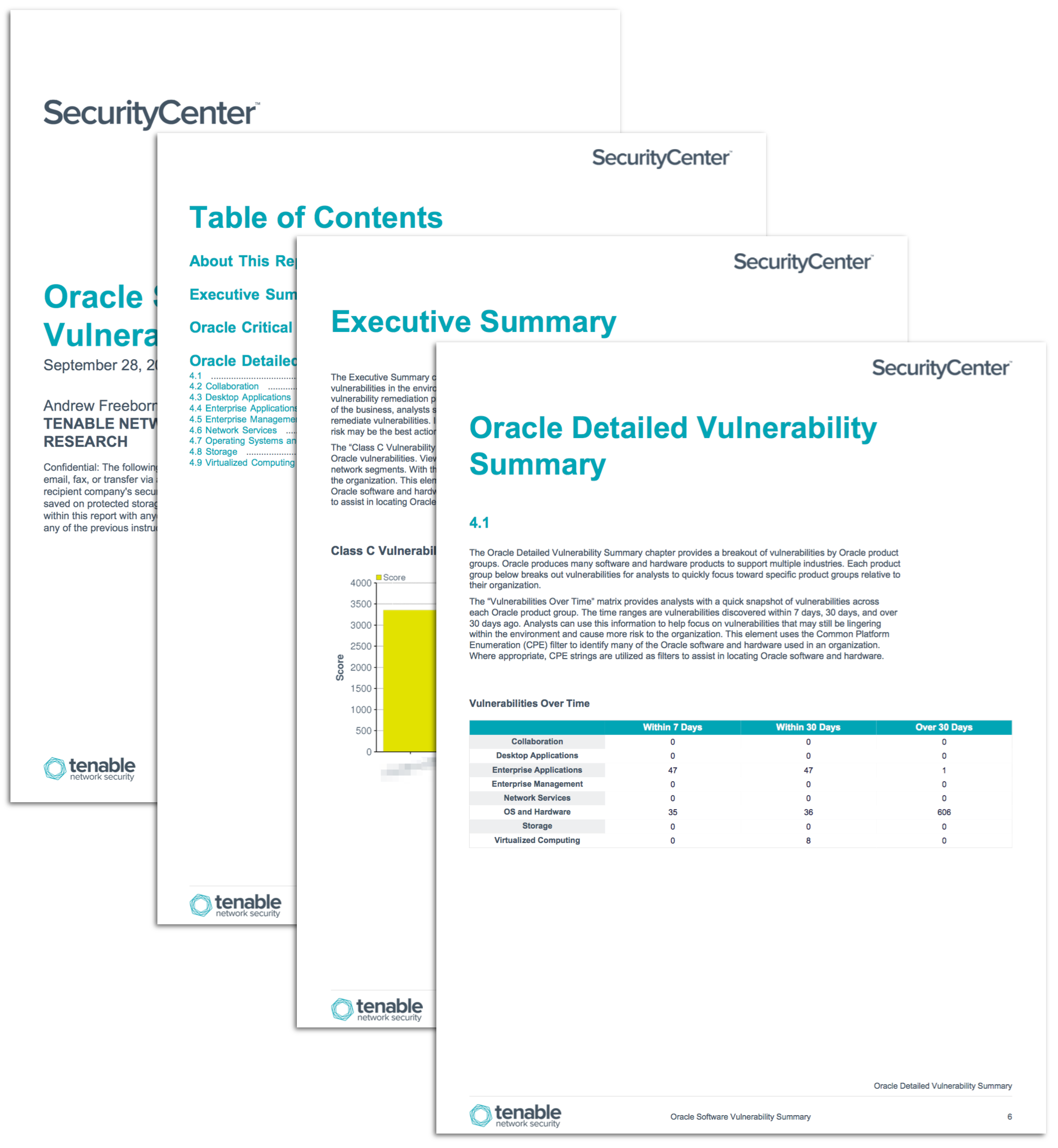 Oracle Software Vulnerability Summary