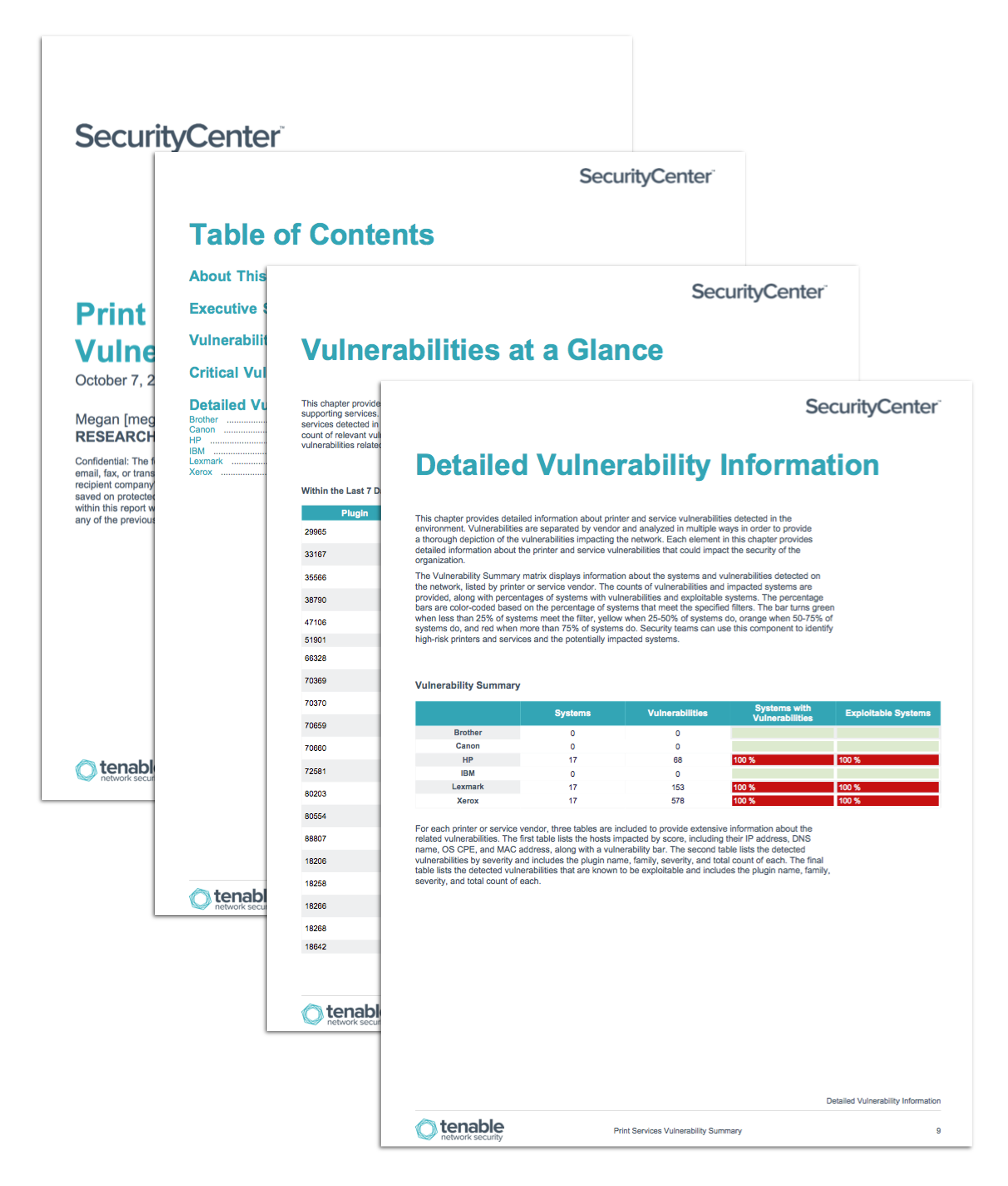 Print Services Vulnerability Summary