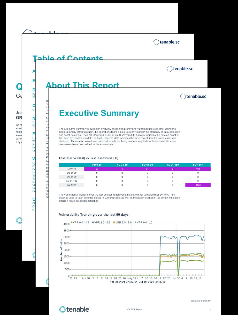 Qatar 2022 Cybersecurity Framework Report
