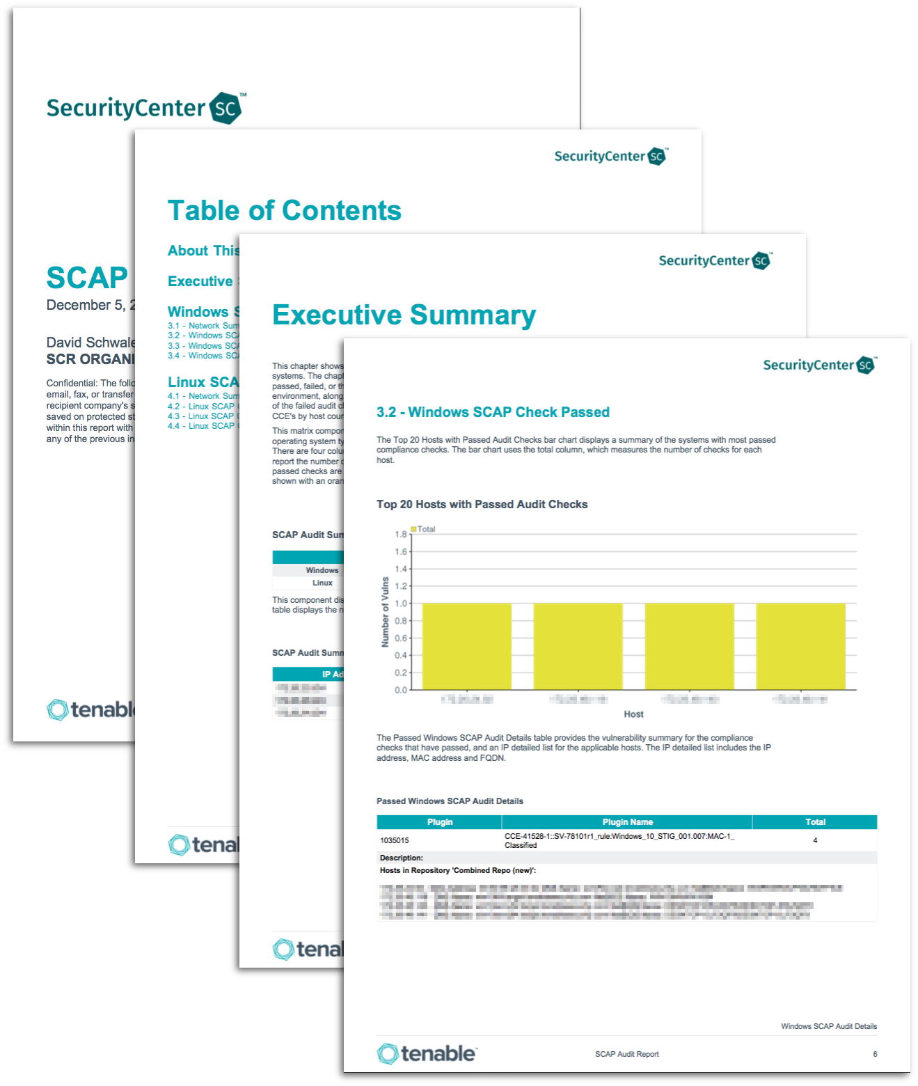 SCAP Audit Report
