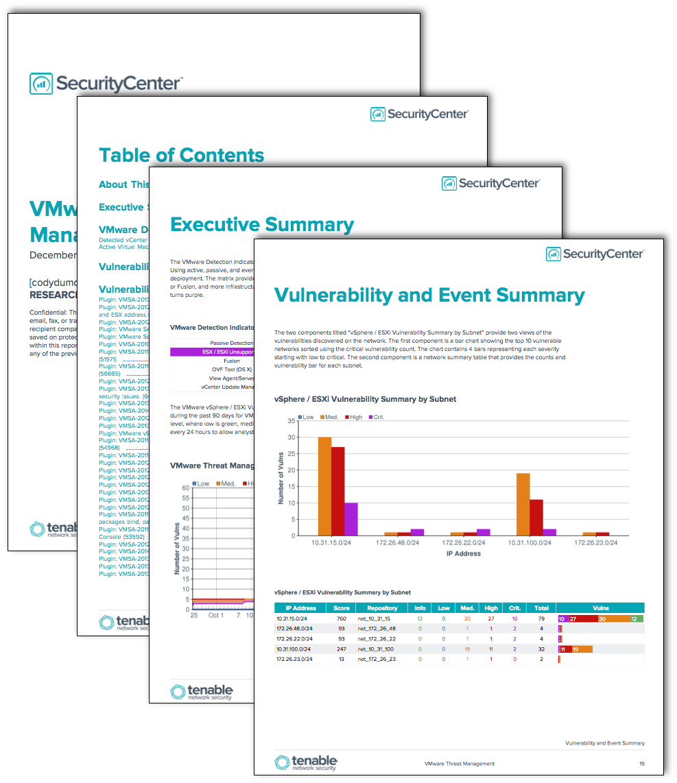 VMware Threat Management Report