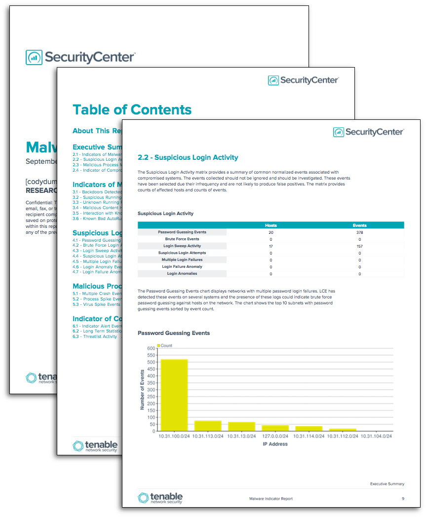 Malware Indicators Report - SC Report Template | Tenable®