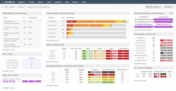CMMC - Audit & Monitoring