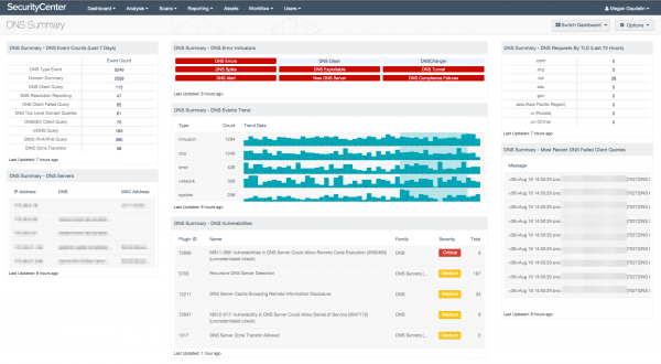 DNS Summary Dashboard Screenshot