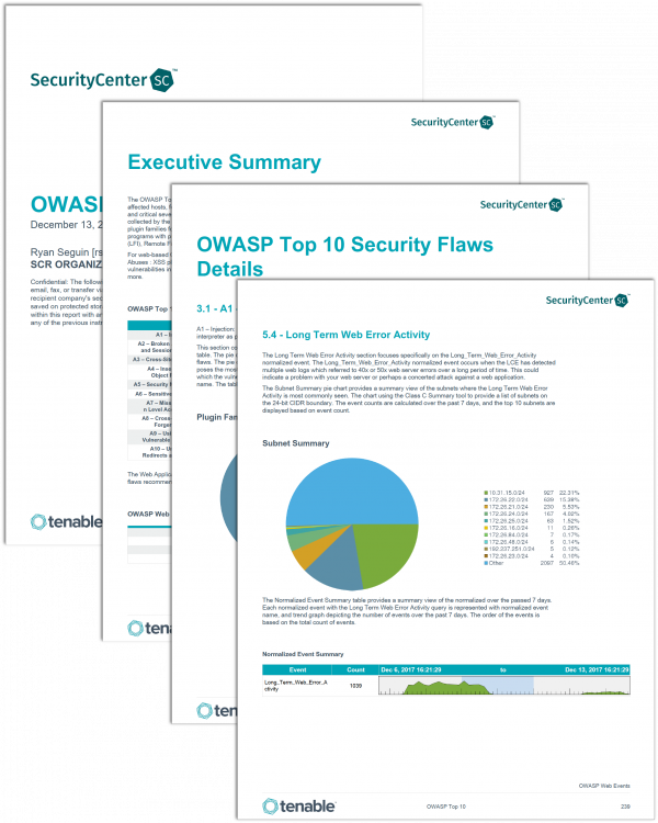 Owasp Internet Of Things Project: SecurityCenter Report Templates - Page 24
